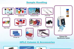 Chromatography Column & Consumables